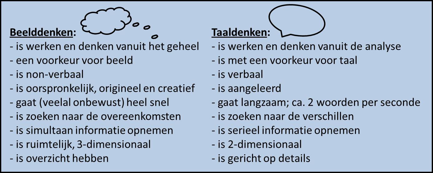 Beeld- en taaldenken verschillen